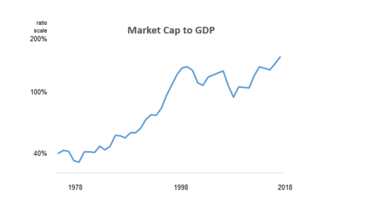 https_blogs-images.forbes.combaldwinfiles201807MCGDP