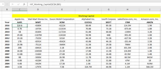 working-capital-multiple-companies